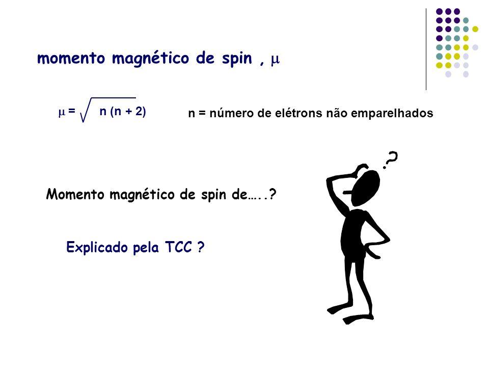momento magnético de spin, = n (n + 2) n = número de elétrons não emparelhados Momento magnético de spin de…..? Explicado pela TCC ?