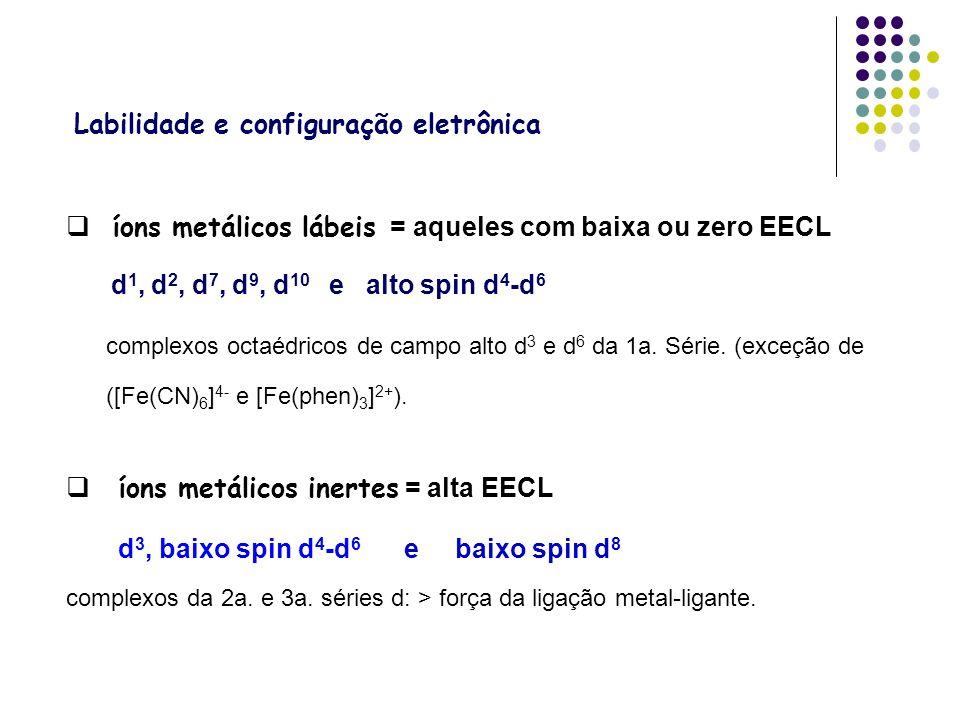 Labilidade e configuração eletrônica íons metálicos lábeis = aqueles com baixa ou zero EECL d 1, d 2, d 7, d 9, d 10 e alto spin d 4 -d 6 complexos oc