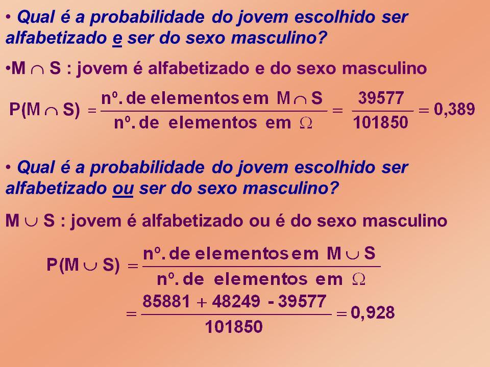 M S : jovem é alfabetizado e do sexo masculino Qual é a probabilidade do jovem escolhido ser alfabetizado ou ser do sexo masculino? M S : jovem é alfa