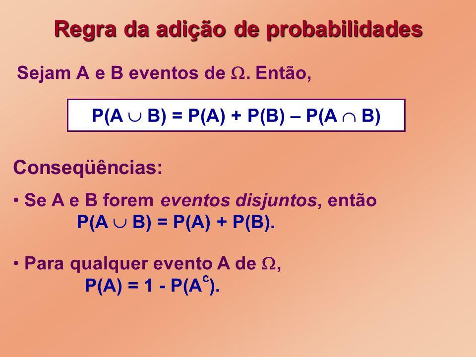 Sejam A e B eventos de. Então, Para qualquer evento A de, P(A) = 1 - P(A c ). Regra da adição de probabilidades P(A B) = P(A) + P(B) – P(A B) Conseqüê