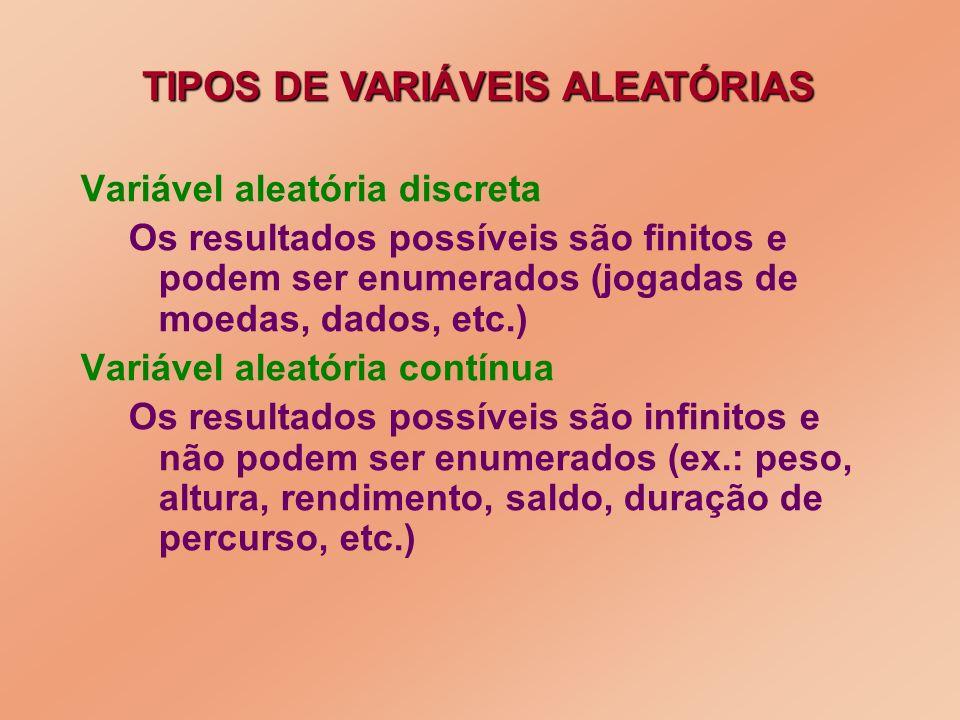 TIPOS DE VARIÁVEIS ALEATÓRIAS Variável aleatória discreta Os resultados possíveis são finitos e podem ser enumerados (jogadas de moedas, dados, etc.)