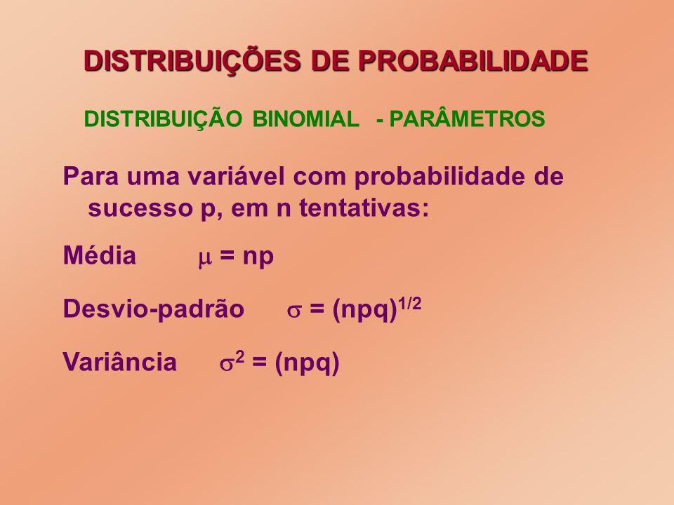 DISTRIBUIÇÕES DE PROBABILIDADE DISTRIBUIÇÃO BINOMIAL - PARÂMETROS Para uma variável com probabilidade de sucesso p, em n tentativas: Média = np Desvio