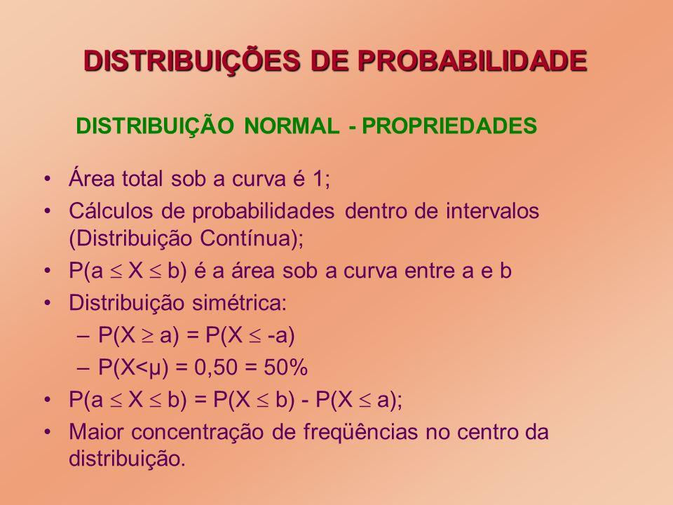 DISTRIBUIÇÃO NORMAL - PROPRIEDADES Área total sob a curva é 1; Cálculos de probabilidades dentro de intervalos (Distribuição Contínua); P(a X b) é a á