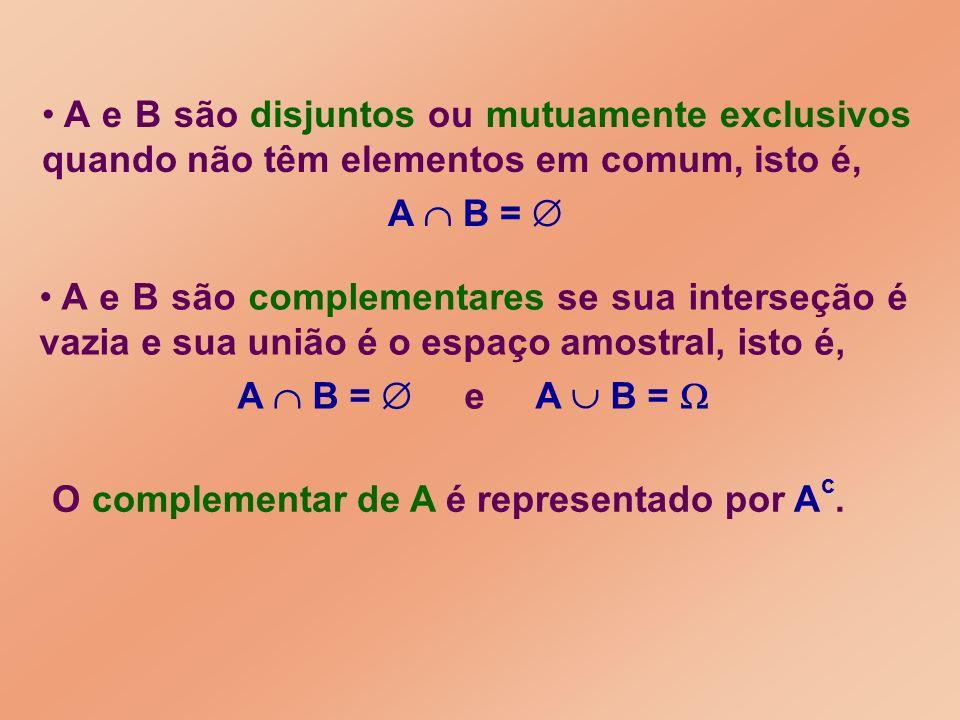 O complementar de A é representado por A c. A e B são disjuntos ou mutuamente exclusivos quando não têm elementos em comum, isto é, A B = A e B são co