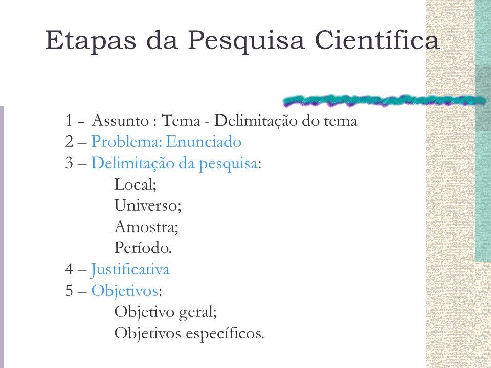 1 – Assunto : Tema - Delimitação do tema 2 – Problema: Enunciado 3 – Delimitação da pesquisa: Local; Universo; Amostra; Período. 4 – Justificativa 5 –