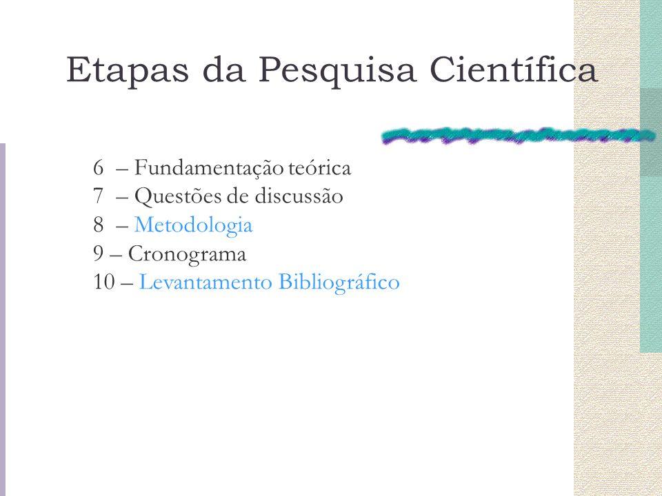 6 – Fundamentação teórica 7 – Questões de discussão 8 – Metodologia 9 – Cronograma 10 – Levantamento Bibliográfico Etapas da Pesquisa Científica