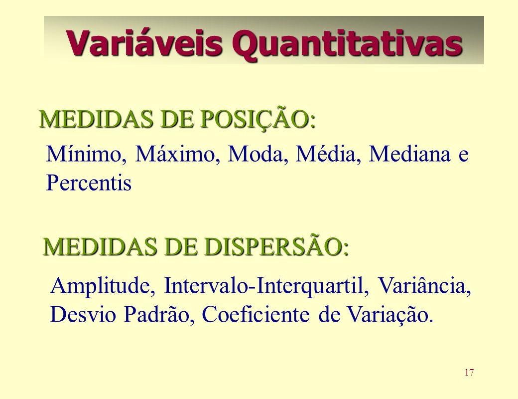 17 Variáveis Quantitativas Amplitude, Intervalo-Interquartil, Variância, Desvio Padrão, Coeficiente de Variação. MEDIDAS DE DISPERSÃO: Mínimo, Máximo,