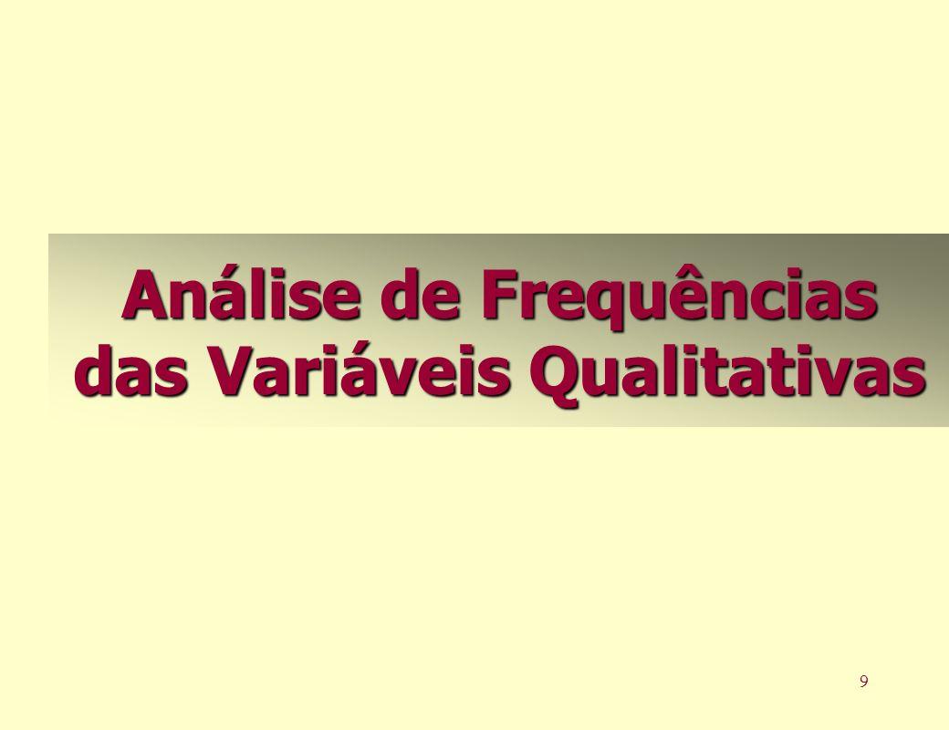 9 Análise de Frequências das Variáveis Qualitativas