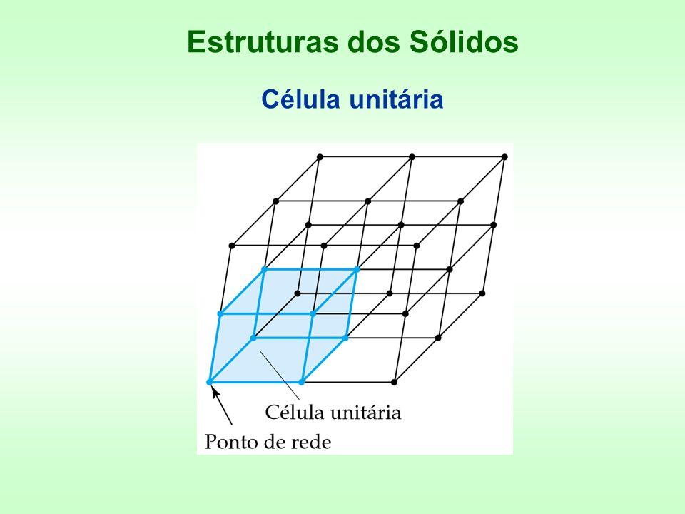 Estruturas dos Sólidos Célula unitária