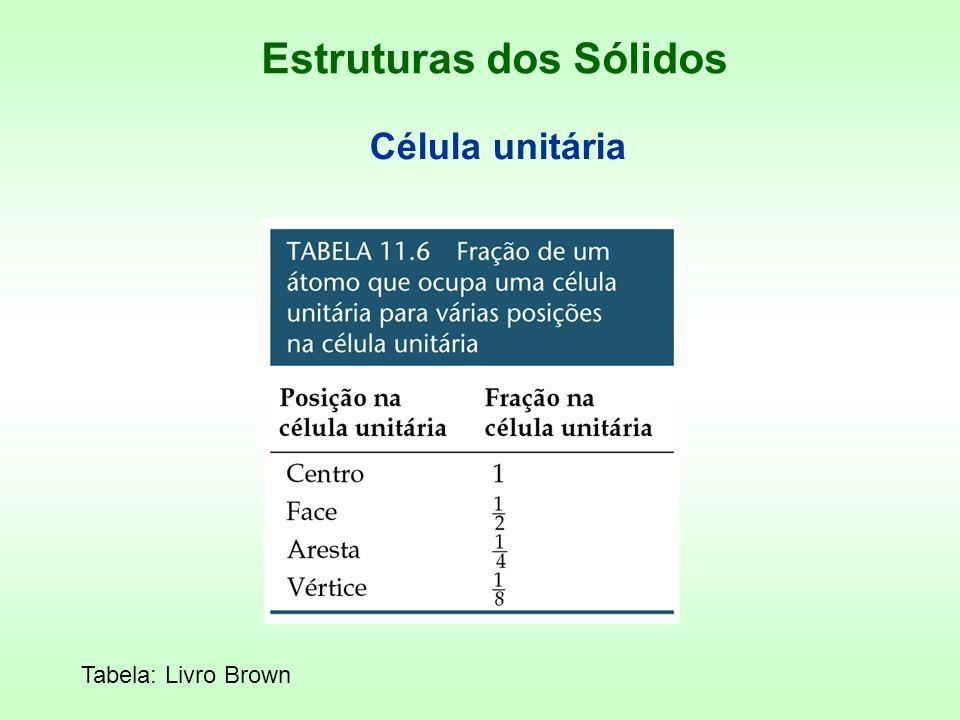Tabela: Livro Brown Célula unitária Estruturas dos Sólidos