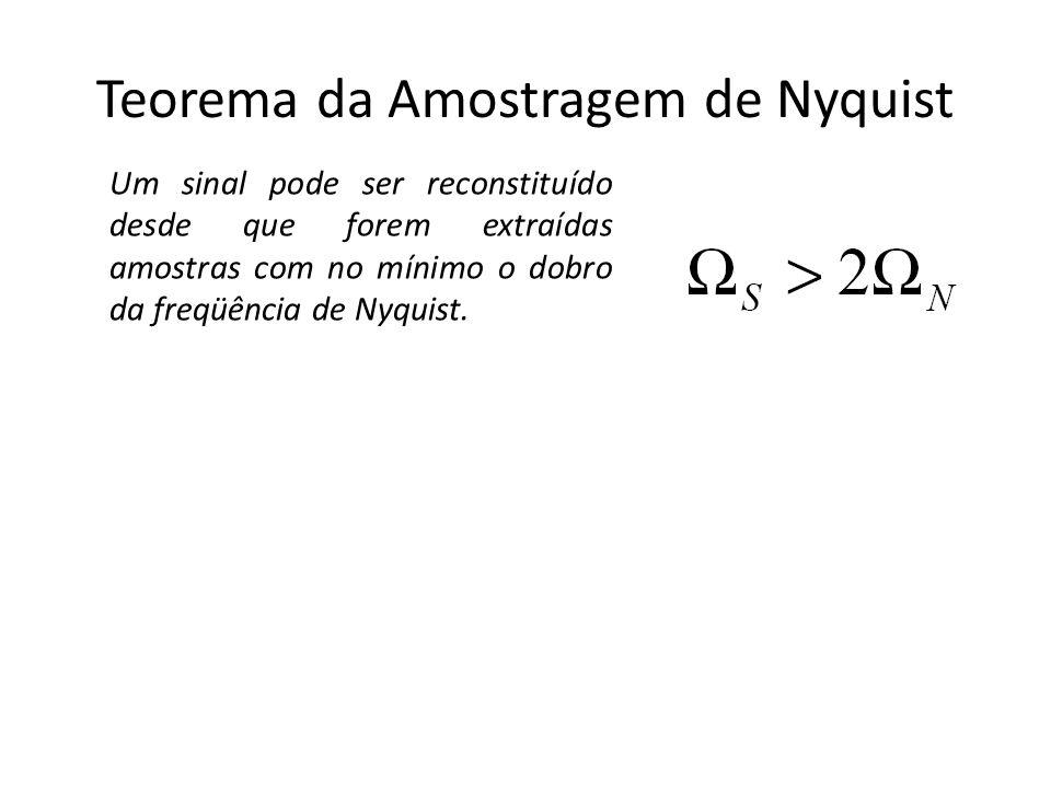 Teorema da Amostragem de Nyquist Um sinal pode ser reconstituído desde que forem extraídas amostras com no mínimo o dobro da freqüência de Nyquist.