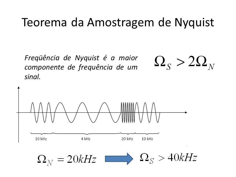 Teorema da Amostragem de Nyquist Freqüência de Nyquist é a maior componente de frequência de um sinal.