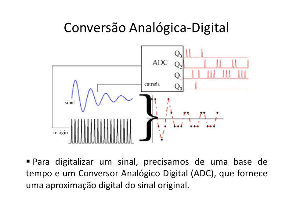 Conversão Analógica-Digital Para digitalizar um sinal, precisamos de uma base de tempo e um Conversor Analógico Digital (ADC), que fornece uma aproxim