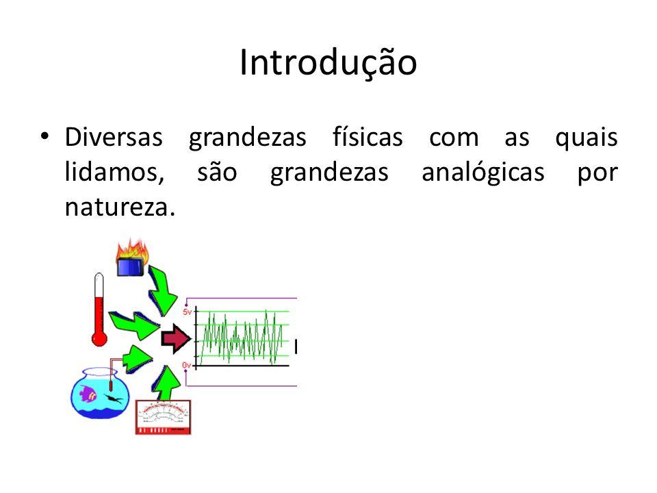Introdução Valores analógicos não podem ser diretamente processados por sistemas digitais.