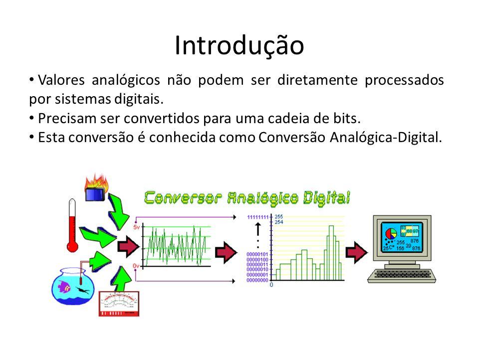 Introdução Valores analógicos não podem ser diretamente processados por sistemas digitais. Precisam ser convertidos para uma cadeia de bits. Esta conv