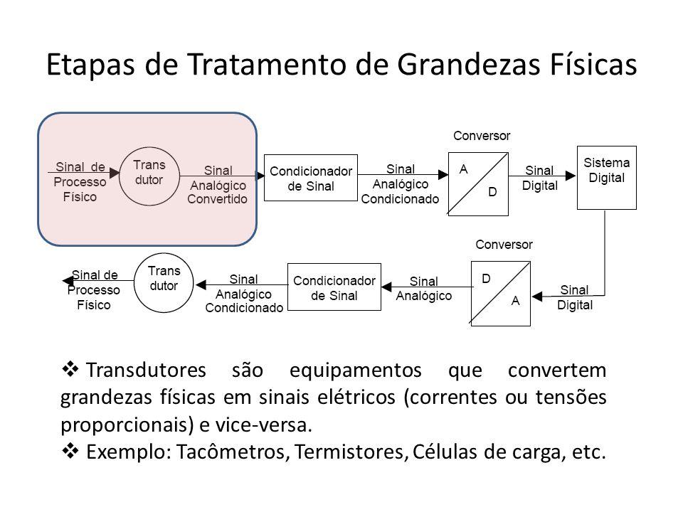 Etapas de Tratamento de Grandezas Físicas Transdutores são equipamentos que convertem grandezas físicas em sinais elétricos (correntes ou tensões prop