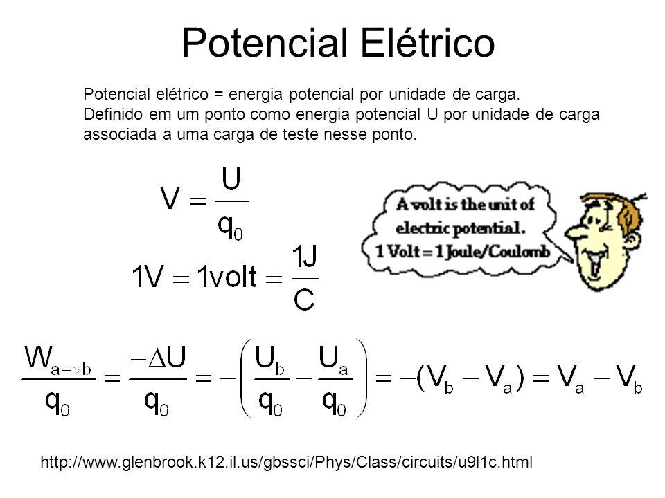 Se inicialmente cargas q 1, q 2,... depois acrescentamos um par q i, q j, a energia potencial total é aquela devido às interações de cada par de carga