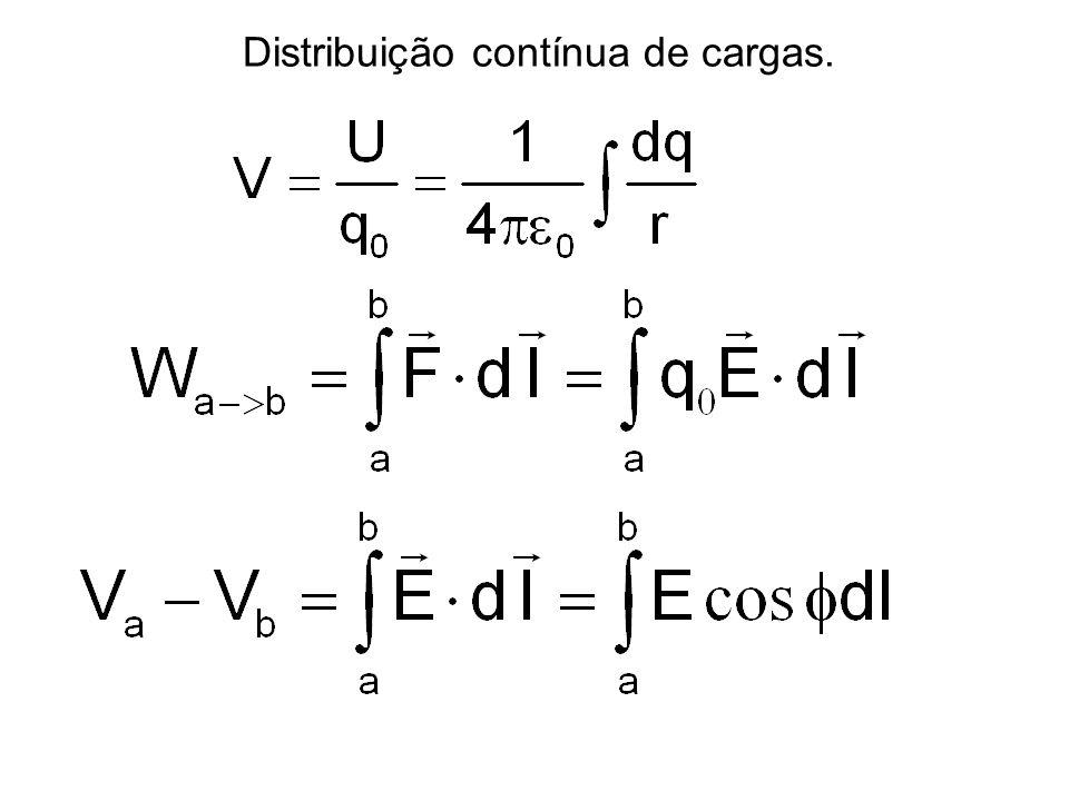 Potencial Elétrico de uma Carga Potencial de um conjunto de cargas puntiformes.