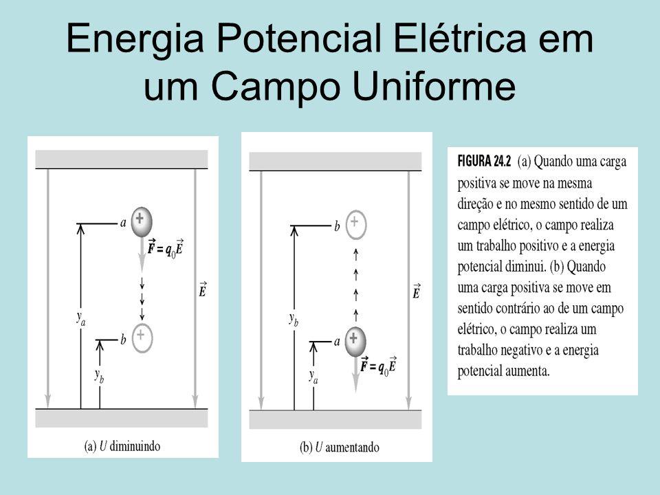 Energia Potencial Elétrica em um Campo Uniforme Por analogia com a gravitação -> força conservativa.