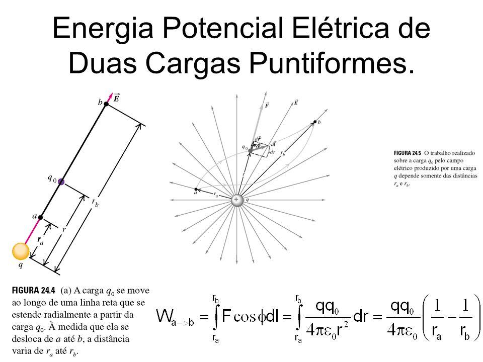 Superfícies Equipotenciais Uma superfície equipotencial é uma superfície em 3D sobre a qual o potencial elétrico permanece constante em todos os seus pontos.