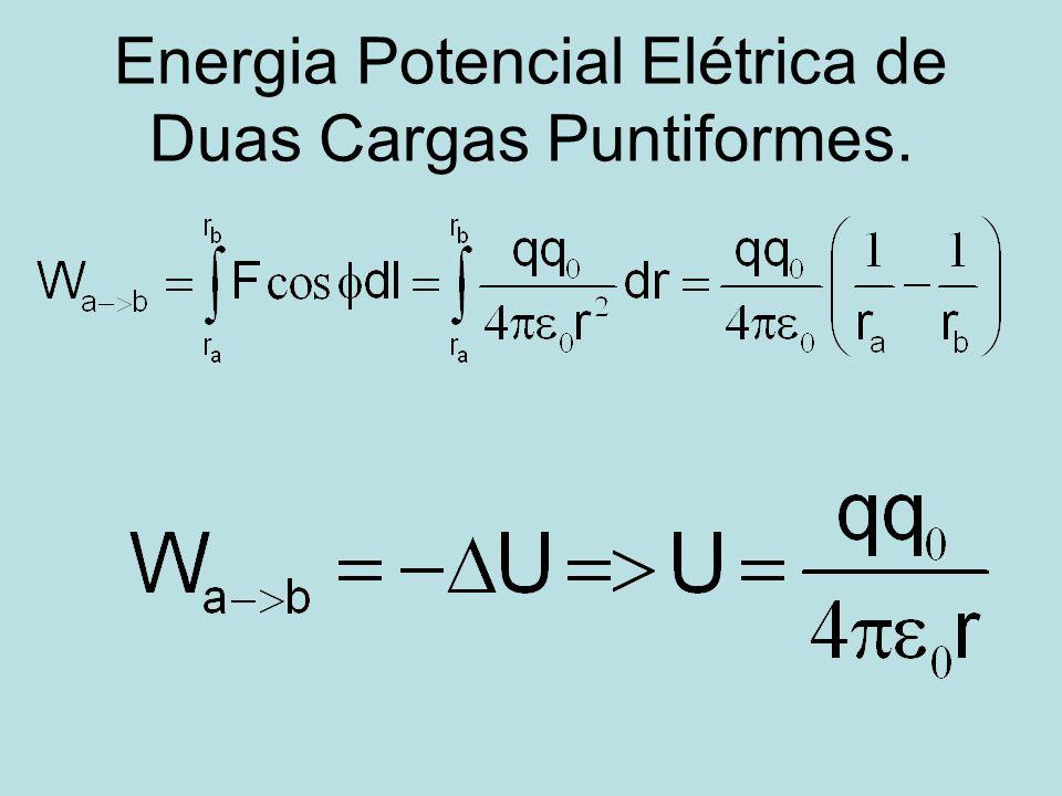 Energia Potencial Elétrica de Duas Cargas Puntiformes.