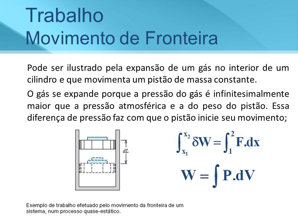 Trabalho Movimento de Fronteira Pode ser ilustrado pela expansão de um gás no interior de um cilindro e que movimenta um pistão de massa constante.