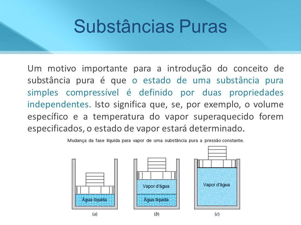 Substâncias Puras Um motivo importante para a introdução do conceito de substância pura é que o estado de uma substância pura simples compressível é d