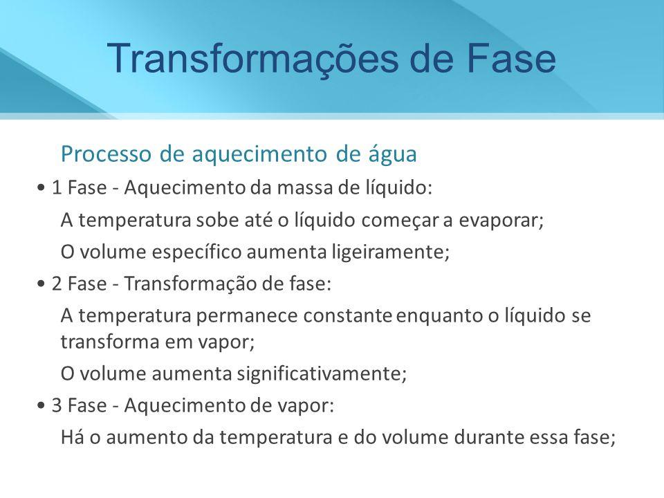 Transformações de Fase Processo de aquecimento de água 1 Fase Aquecimento da massa de líquido: A temperatura sobe até o líquido começar a evaporar; O