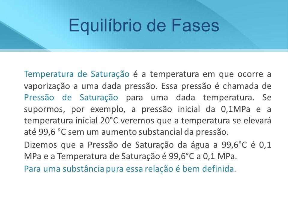 Equilíbrio de Fases Temperatura de Saturação é a temperatura em que ocorre a vaporização a uma dada pressão. Essa pressão é chamada de Pressão de Satu
