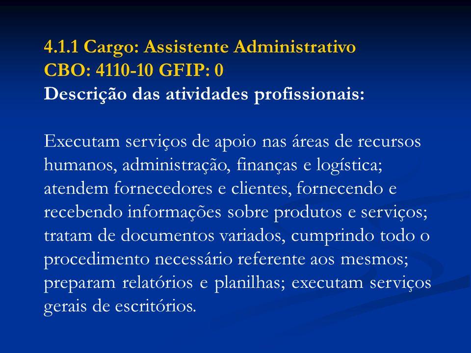 4.1.1 Cargo: Assistente Administrativo CBO: 4110-10 GFIP: 0 Descrição das atividades profissionais: Executam serviços de apoio nas áreas de recursos h