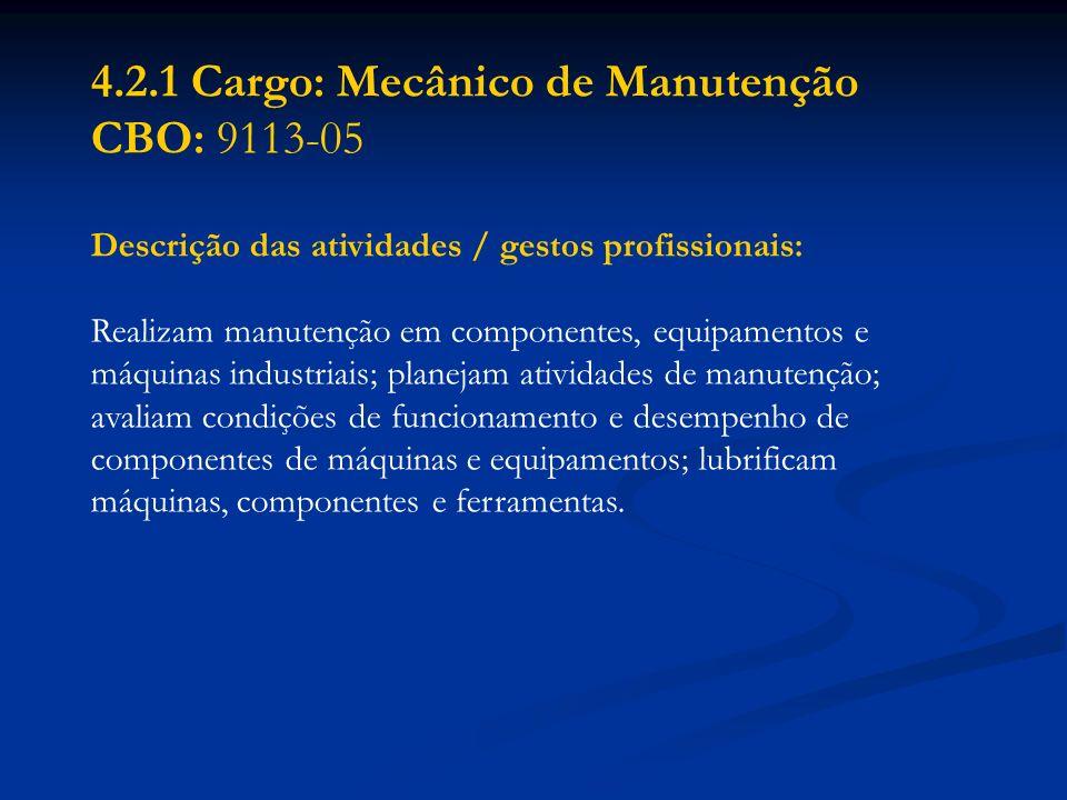 4.2.1 Cargo: Mecânico de Manutenção CBO: 9113-05 Descrição das atividades / gestos profissionais: Realizam manutenção em componentes, equipamentos e m