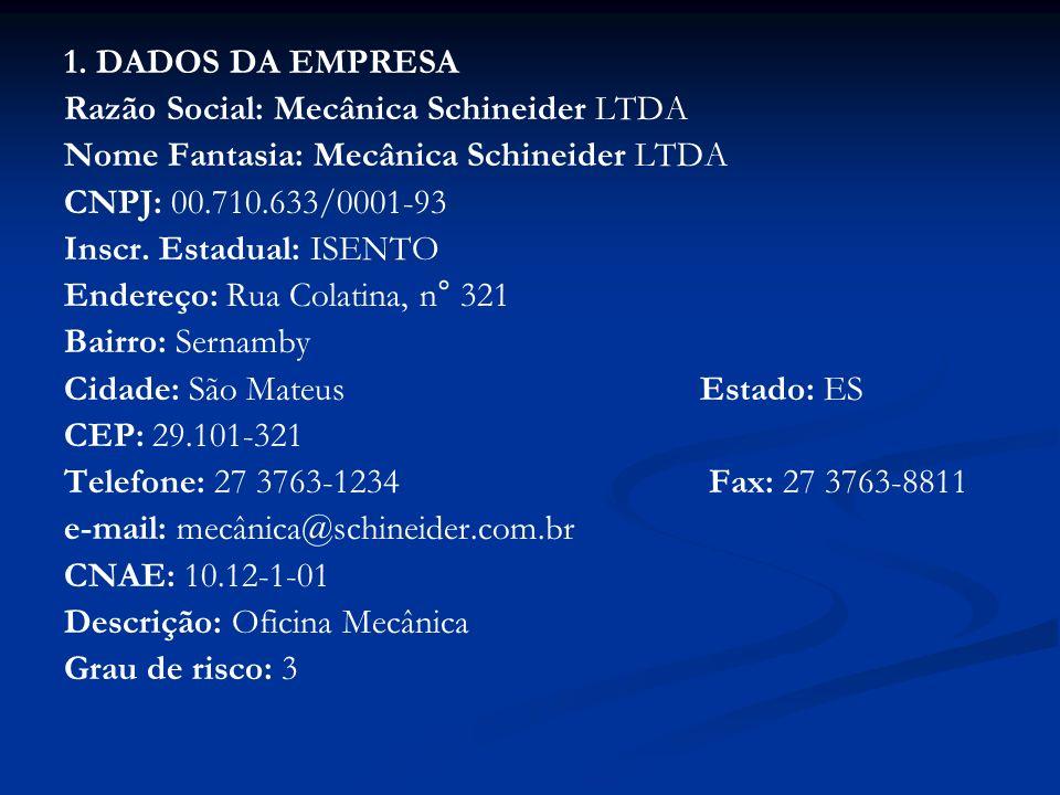 1. DADOS DA EMPRESA Razão Social: Mecânica Schineider LTDA Nome Fantasia: Mecânica Schineider LTDA CNPJ: 00.710.633/0001-93 Inscr. Estadual: ISENTO En