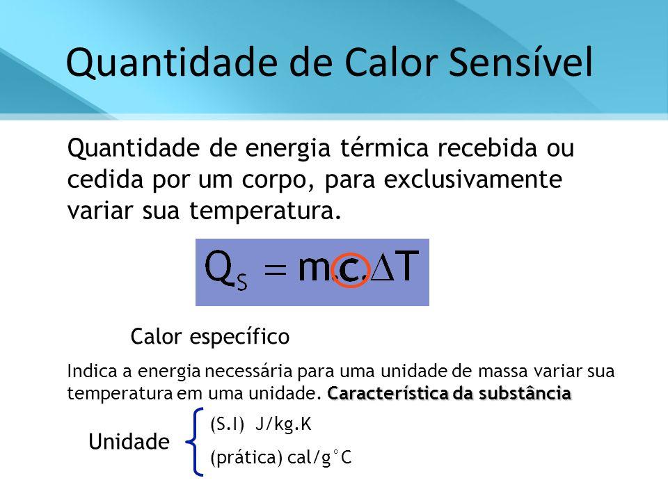 Quantidade de Calor Sensível Quantidade de energia térmica recebida ou cedida por um corpo, para exclusivamente variar sua temperatura. Calor específi