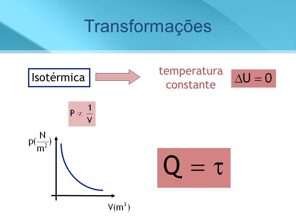 Isotérmica temperatura constante Transformações