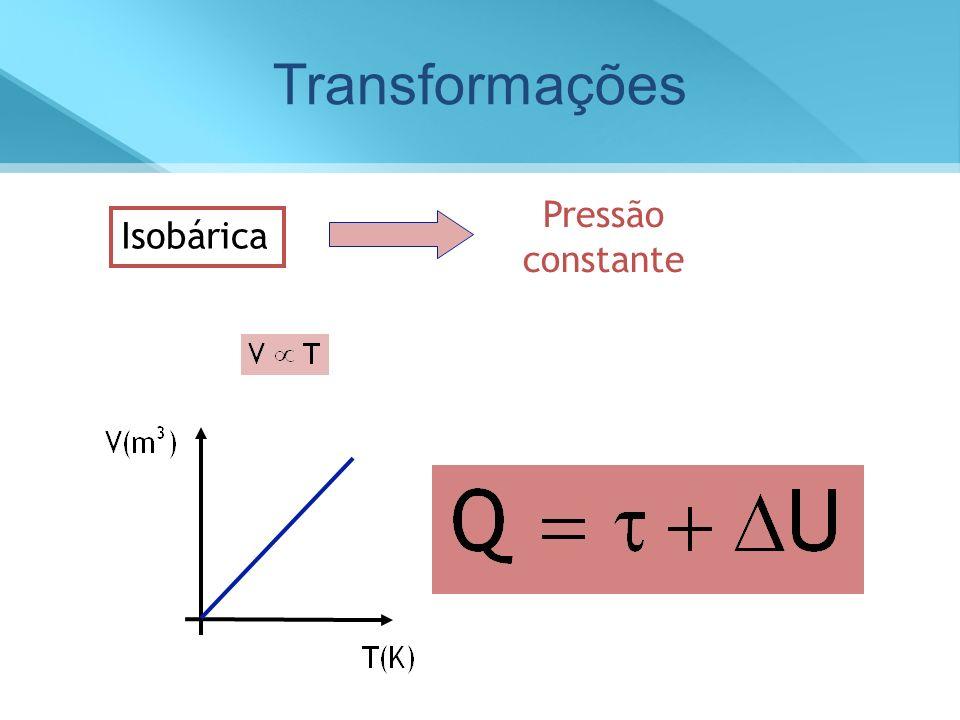 Isobárica Pressão constante Transformações