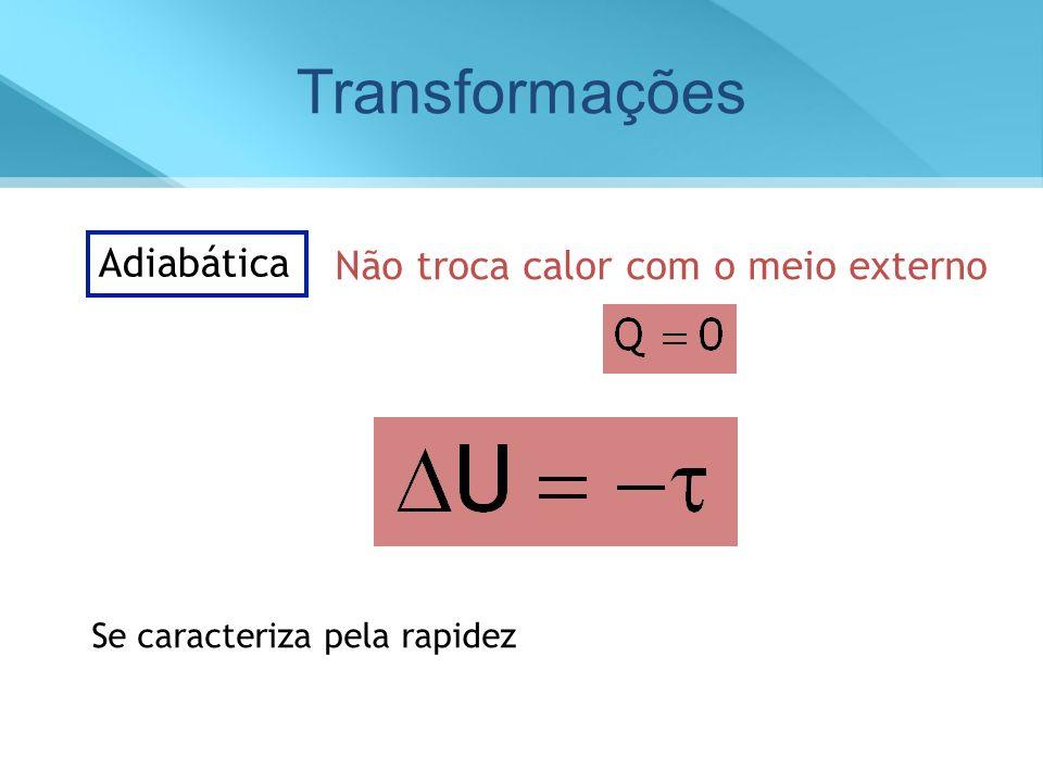 Adiabática Não troca calor com o meio externo Se caracteriza pela rapidez Transformações