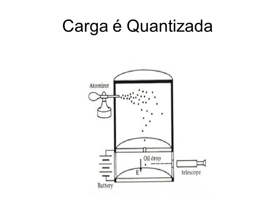 http://pt.wikibooks.org/wiki/Eletromagnetismo:_Campo_El%C3%A9trico