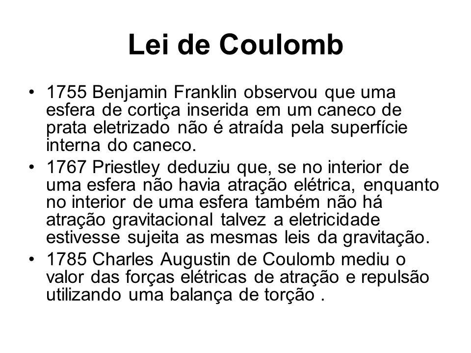 Lei de Coulomb 1755 Benjamin Franklin observou que uma esfera de cortiça inserida em um caneco de prata eletrizado não é atraída pela superfície interna do caneco.