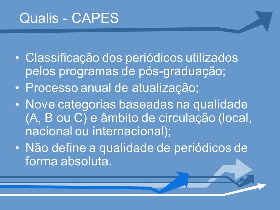 Qualis - CAPES Classificação dos periódicos utilizados pelos programas de pós-graduação; Processo anual de atualização; Nove categorias baseadas na qu
