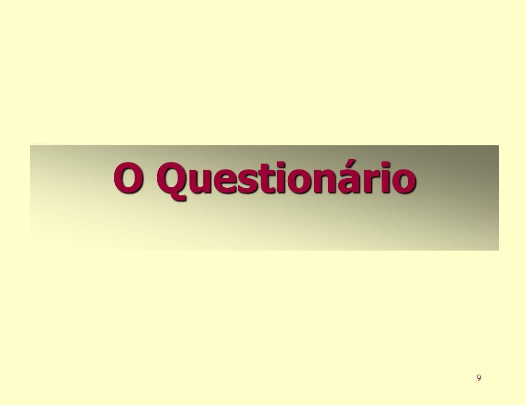 9 O Questionário