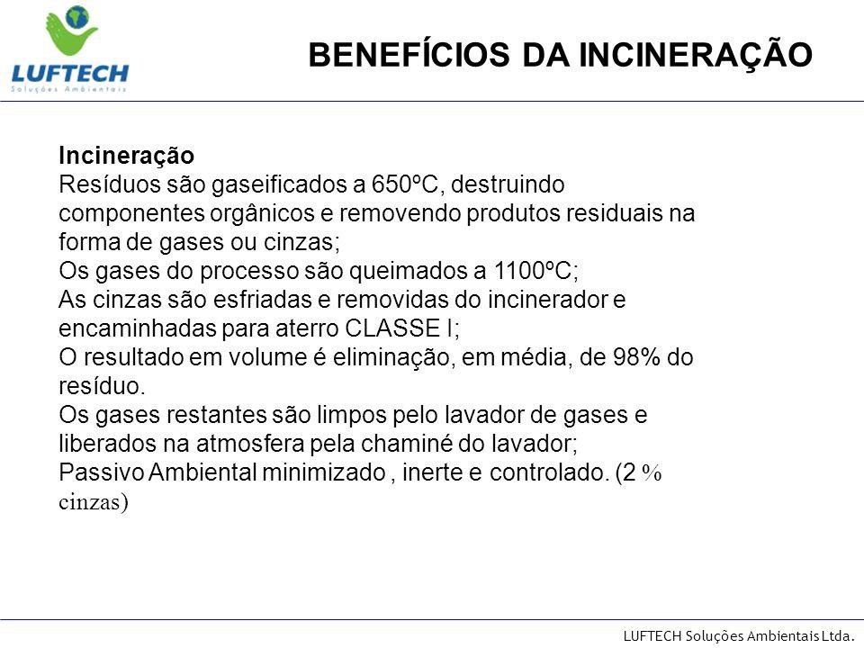 LUFTECH Soluções Ambientais Ltda. PETROBRÁS