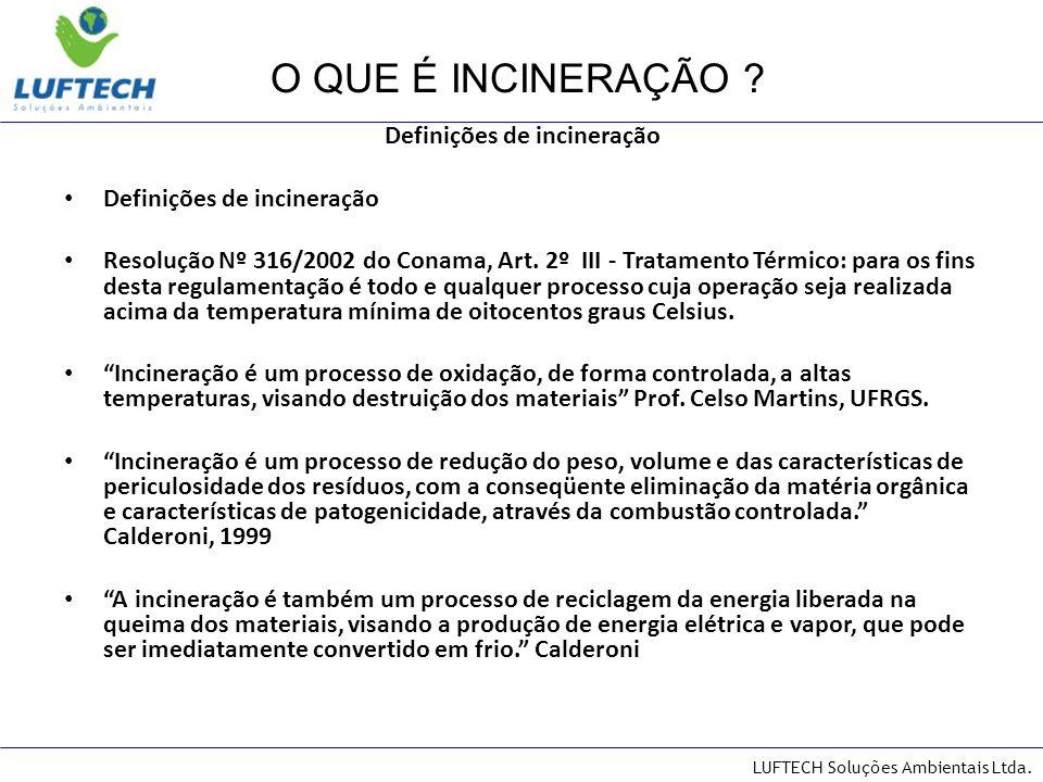 LUFTECH Soluções Ambientais Ltda. ESTATÍSTICAS BRASILEIRAS DE TRATAMENTO DE RESÍDUOS