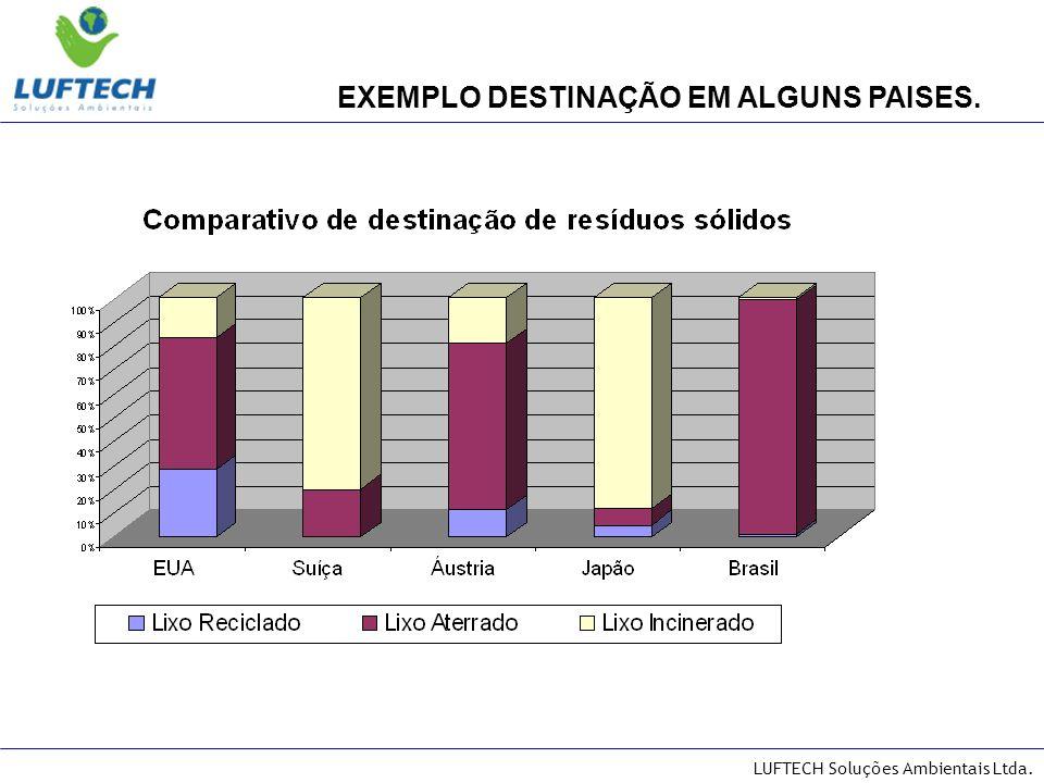 LUFTECH Soluções Ambientais Ltda.