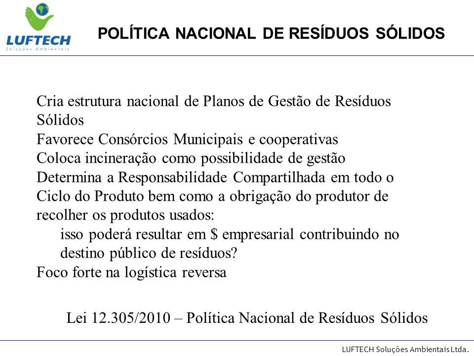 LUFTECH Soluções Ambientais Ltda. RENDIMENTO / EFICIÊNCIA
