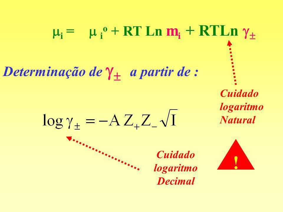 i = i o + RT Ln m i + RTLn Determinação de a partir de : Cuidado logaritmo Decimal ! Cuidado logaritmo Natural