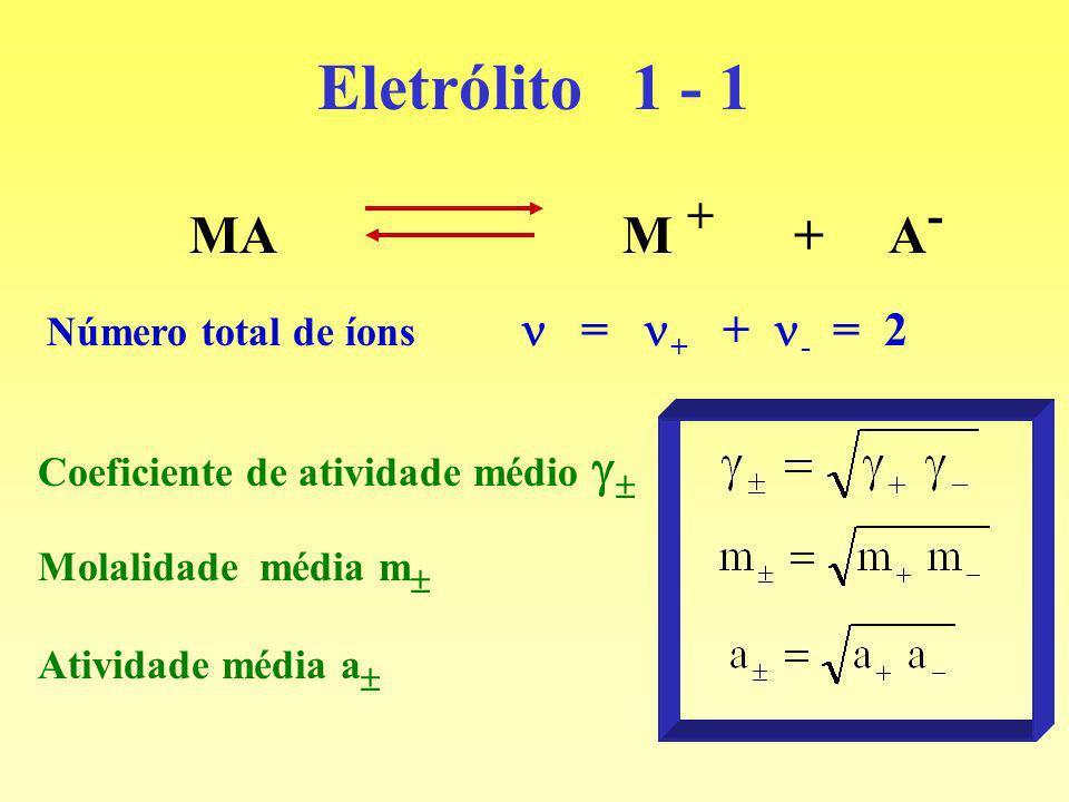Eletrólito 1 - 1 Número total de íons = + + - = 2 MA M + + A - Atividade média a Molalidade média m Coeficiente de atividade médio