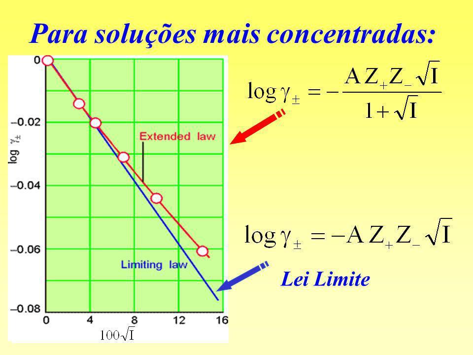 Para soluções mais concentradas: Lei Limite