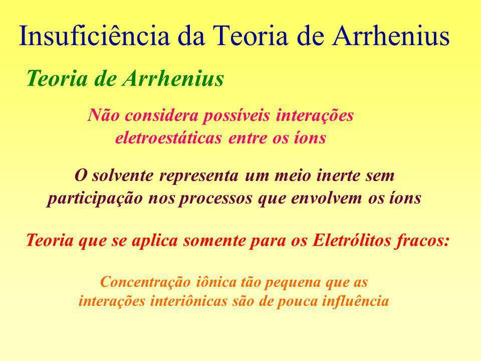Insuficiência da Teoria de Arrhenius Teoria de Arrhenius Não considera possíveis interações eletroestáticas entre os íons O solvente representa um mei