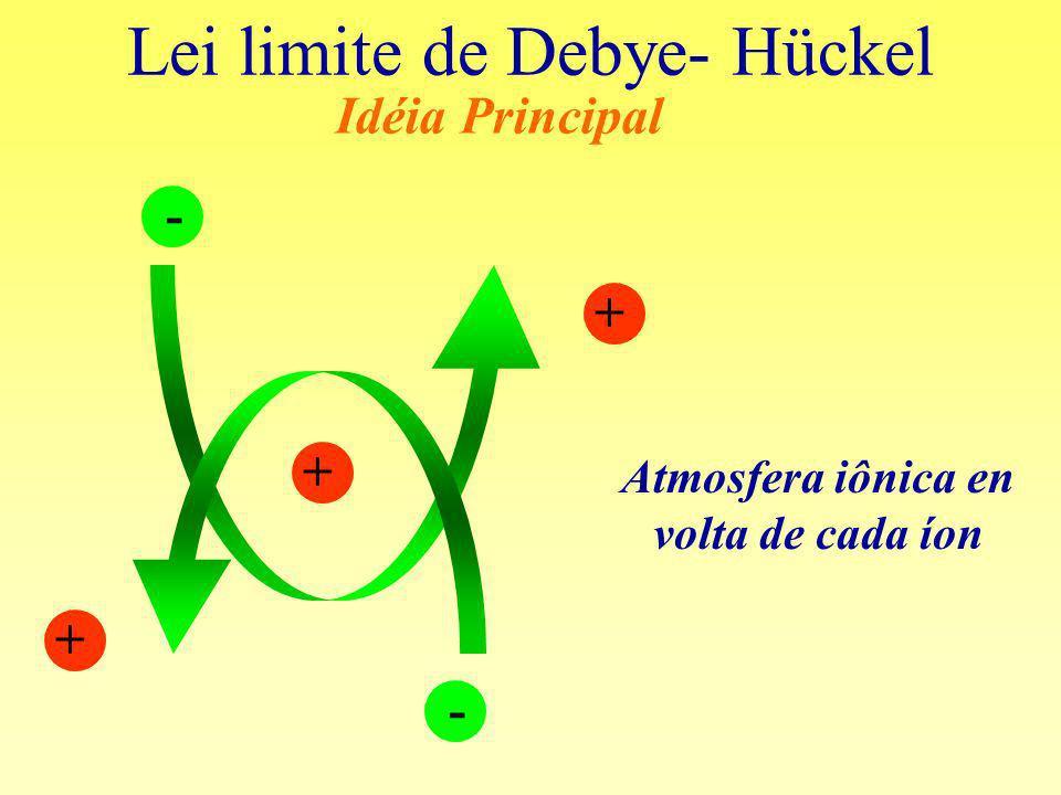 Lei limite de Debye- Hückel Idéia Principal + - - + + Atmosfera iônica en volta de cada íon
