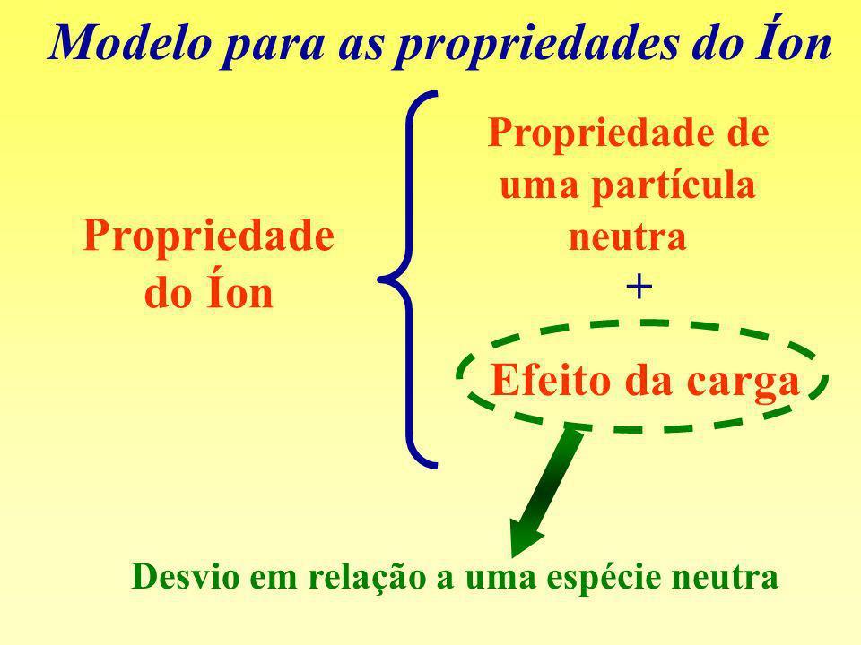 Modelo para as propriedades do Íon Propriedade do Íon Propriedade de uma partícula neutra Efeito da carga + Desvio em relação a uma espécie neutra